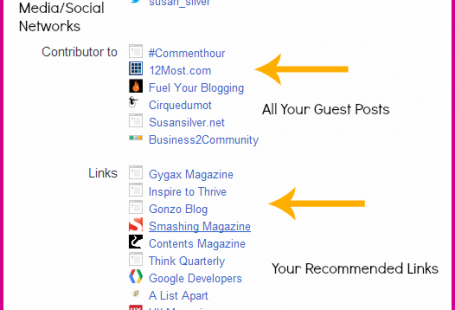 Important links on Google+