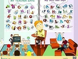 SEO Guide – A Day At SEO Kindergarten For Beginners