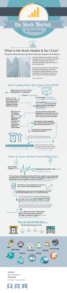 financial infographic example