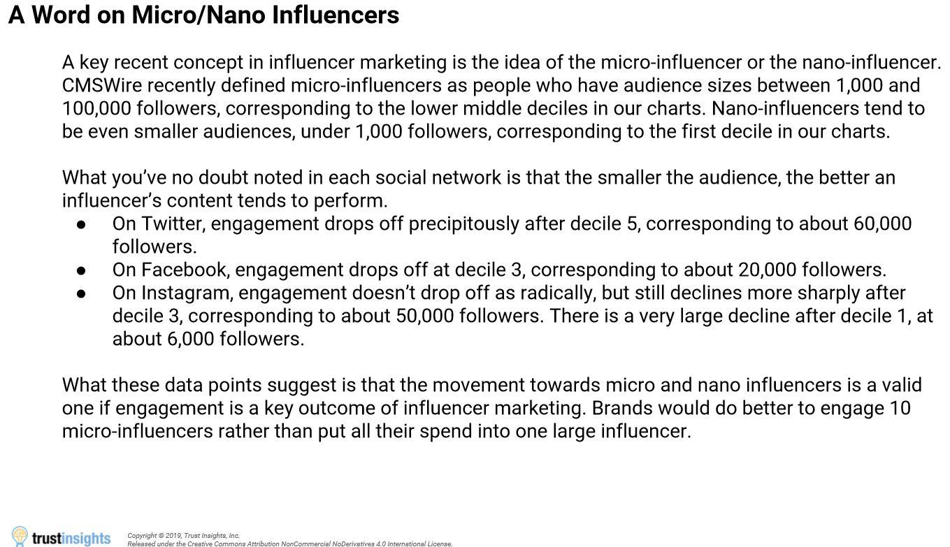 Instagram for business nano influencers
