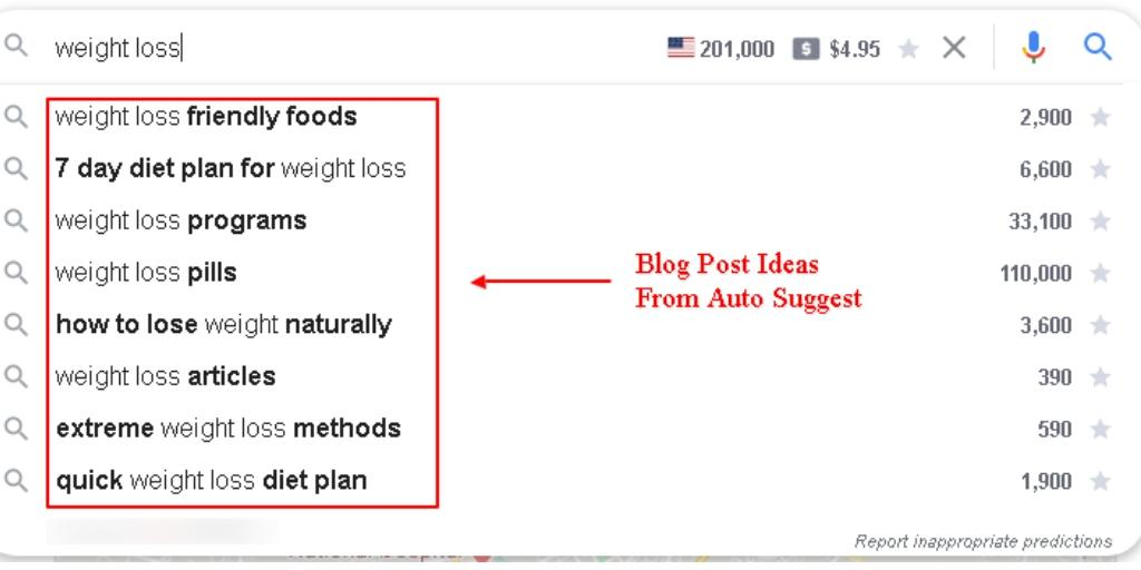 auto suggest blog post ideas